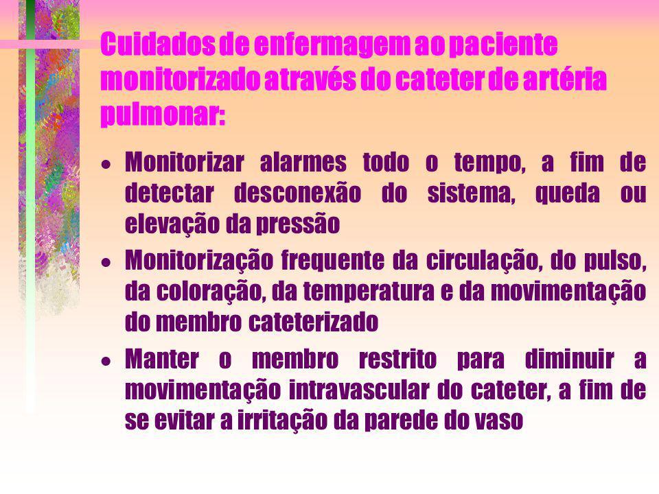 Cuidados de enfermagem ao paciente monitorizado através do cateter de artéria pulmonar: