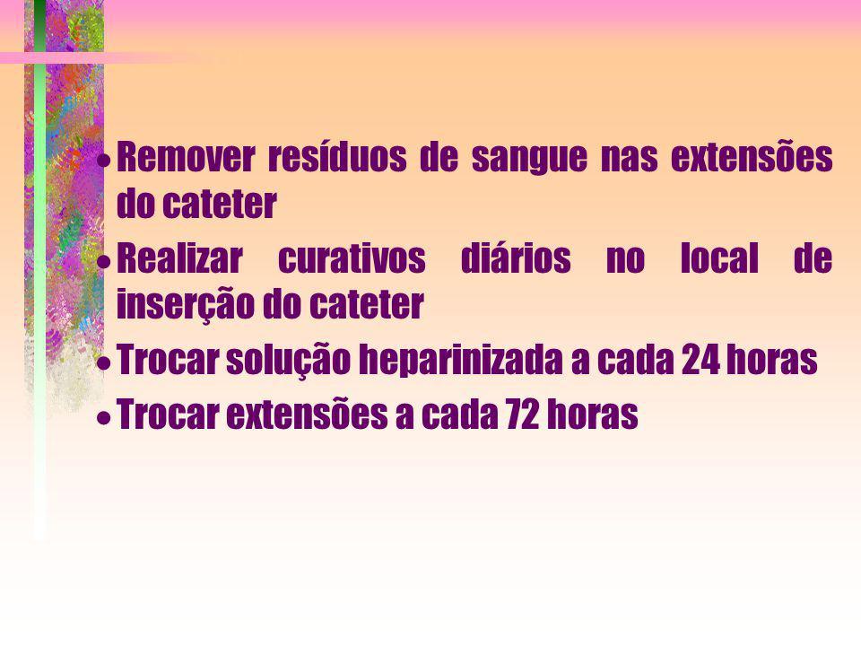 Remover resíduos de sangue nas extensões do cateter
