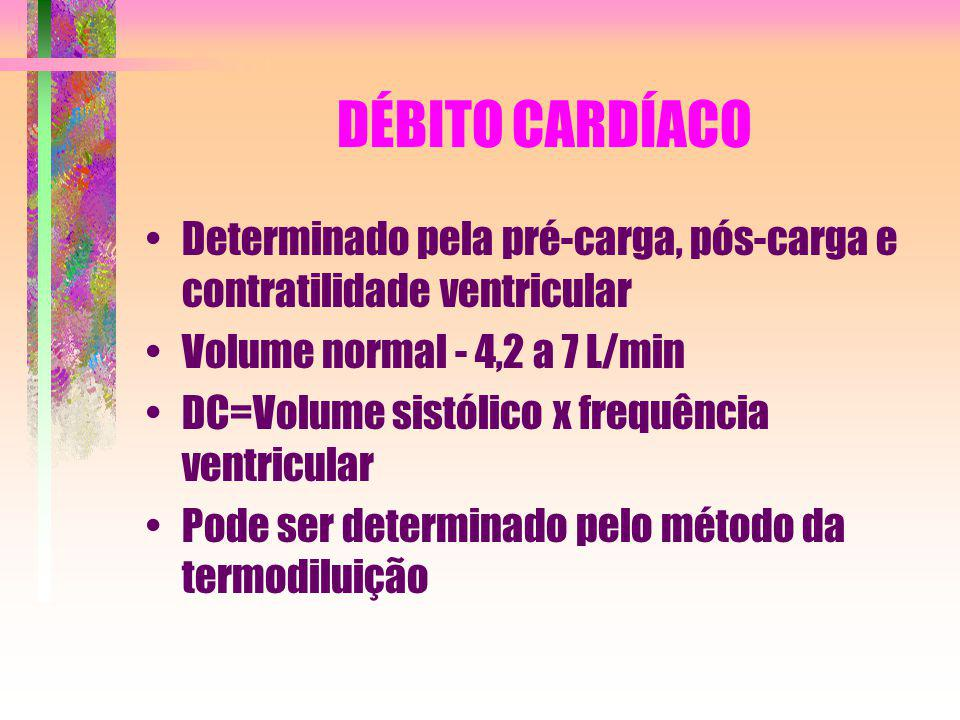 DÉBITO CARDÍACO Determinado pela pré-carga, pós-carga e contratilidade ventricular. Volume normal - 4,2 a 7 L/min.