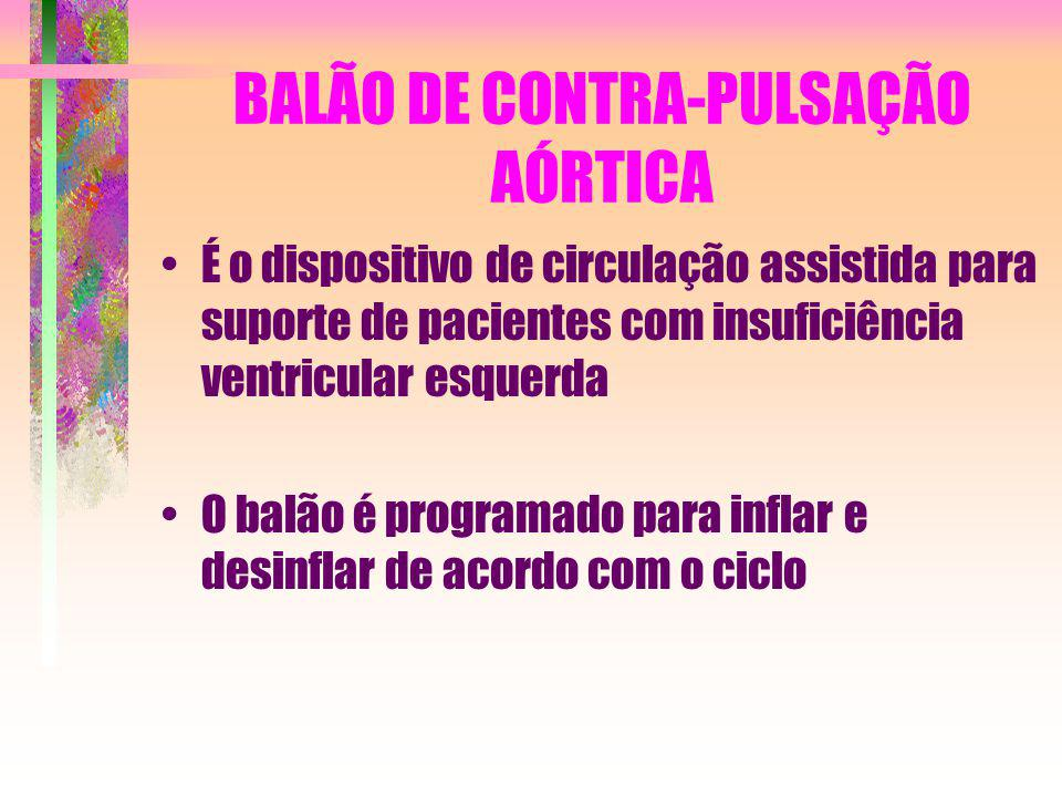 BALÃO DE CONTRA-PULSAÇÃO AÓRTICA