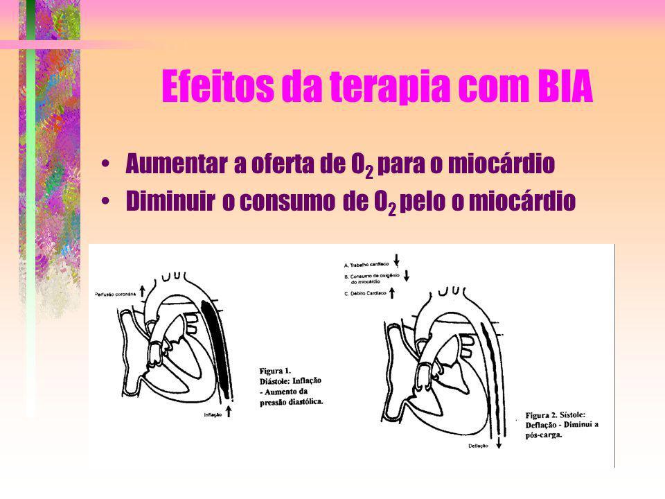 Efeitos da terapia com BIA