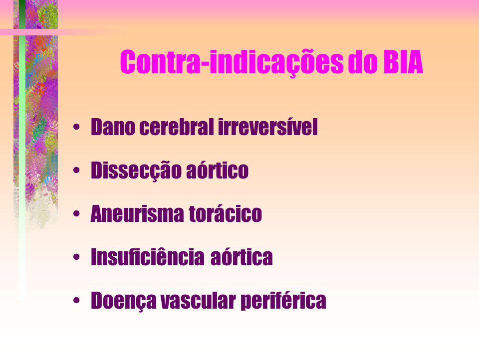 Contra-indicações do BIA