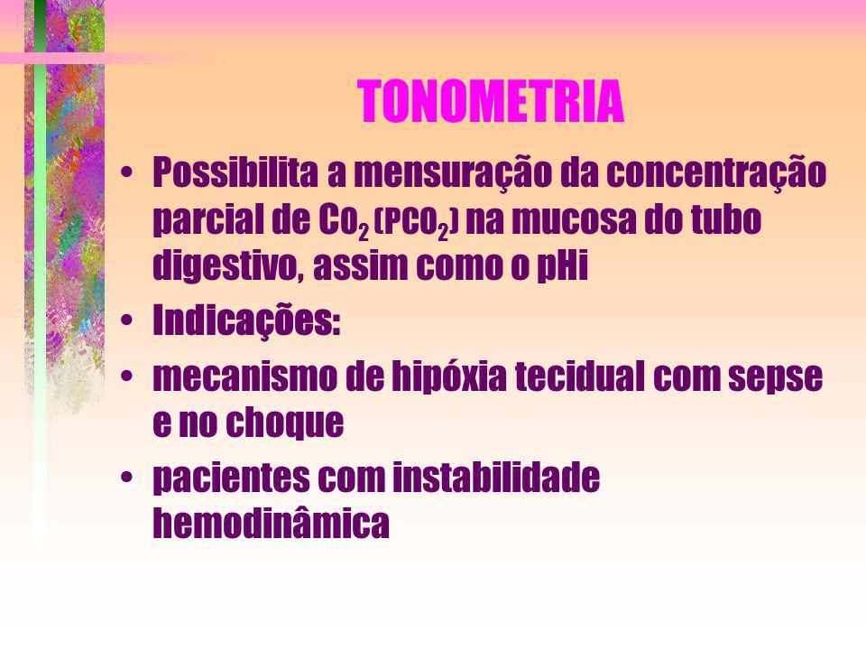 TONOMETRIA Possibilita a mensuração da concentração parcial de CO2 (PCO2) na mucosa do tubo digestivo, assim como o pHi.