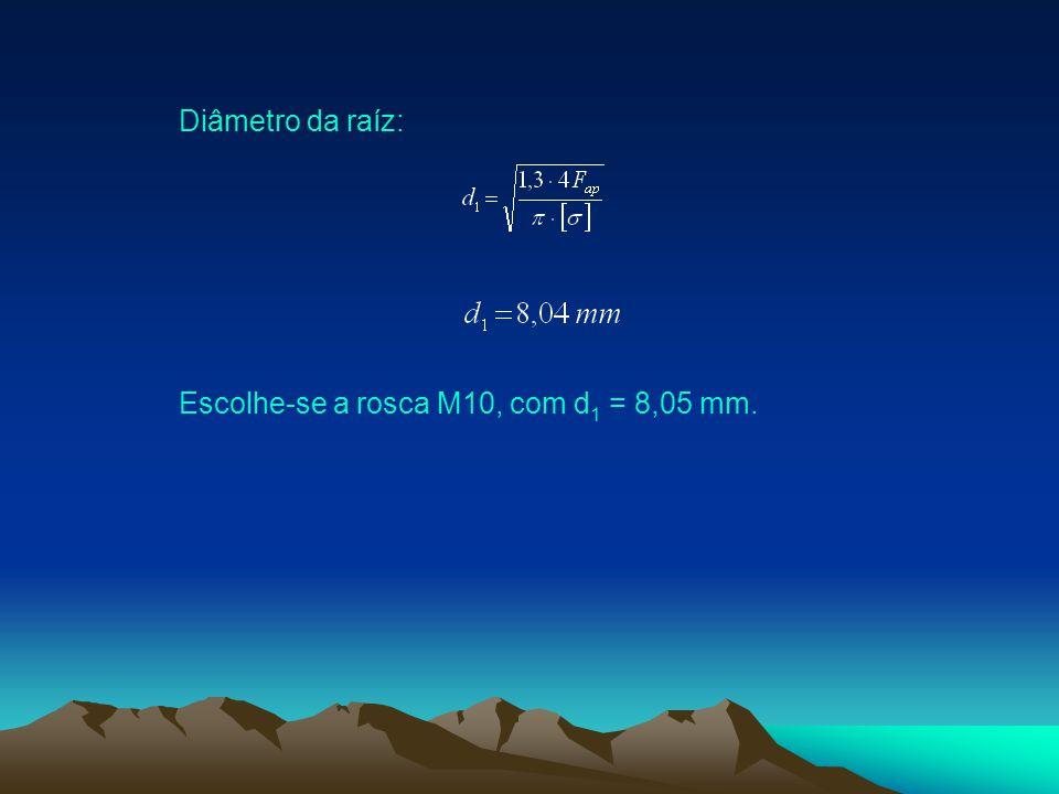 Diâmetro da raíz: Escolhe-se a rosca M10, com d1 = 8,05 mm.