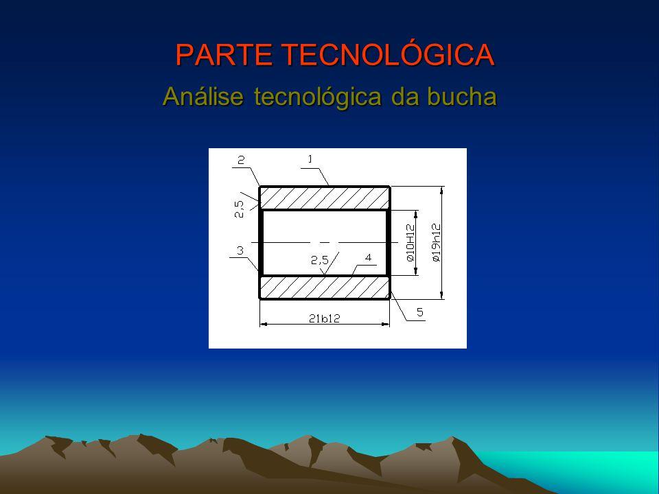 Análise tecnológica da bucha