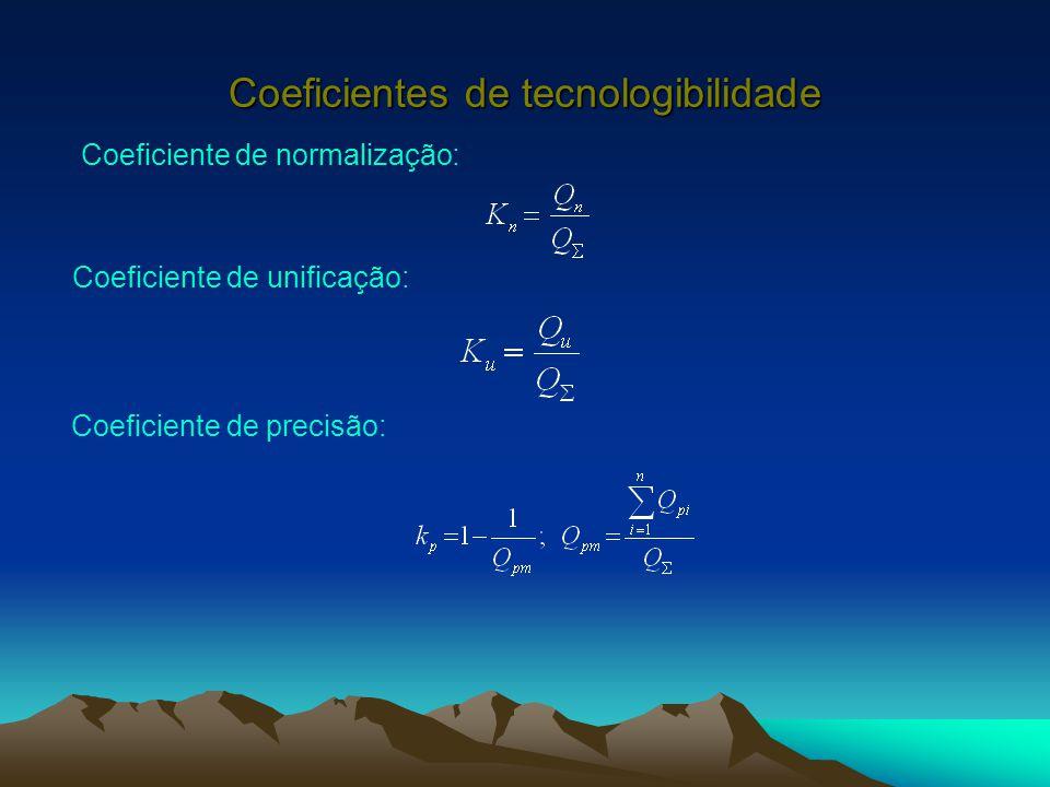 Coeficientes de tecnologibilidade