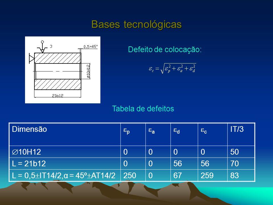 Bases tecnológicas Defeito de colocação: Tabela de defeitos Dimensão