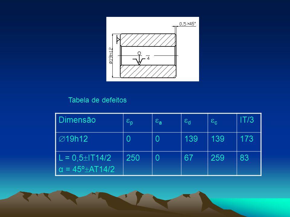 Dimensão p a d c IT/3 19h12 139 173 L = 0,5IT14/2 α = 45ºAT14/2