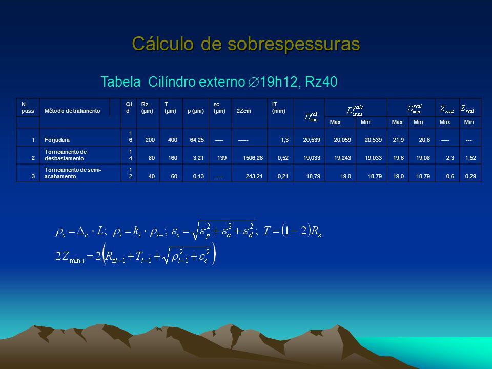 Cálculo de sobrespessuras