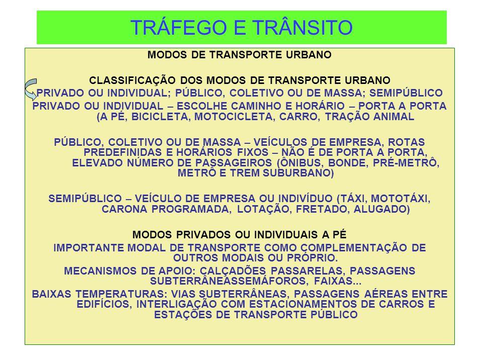 TRÁFEGO E TRÂNSITO MODOS DE TRANSPORTE URBANO