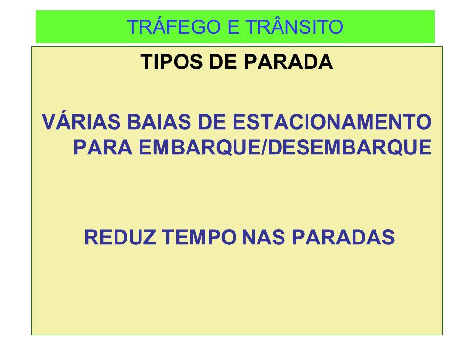 VÁRIAS BAIAS DE ESTACIONAMENTO PARA EMBARQUE/DESEMBARQUE
