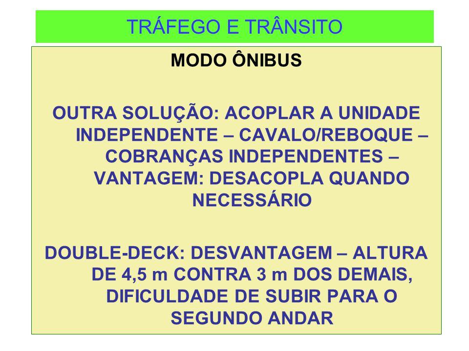 TRÁFEGO E TRÂNSITO MODO ÔNIBUS