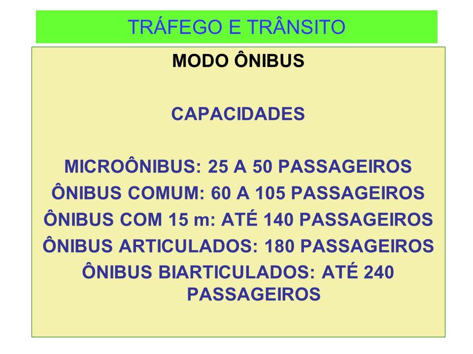 TRÁFEGO E TRÂNSITO MODO ÔNIBUS CAPACIDADES