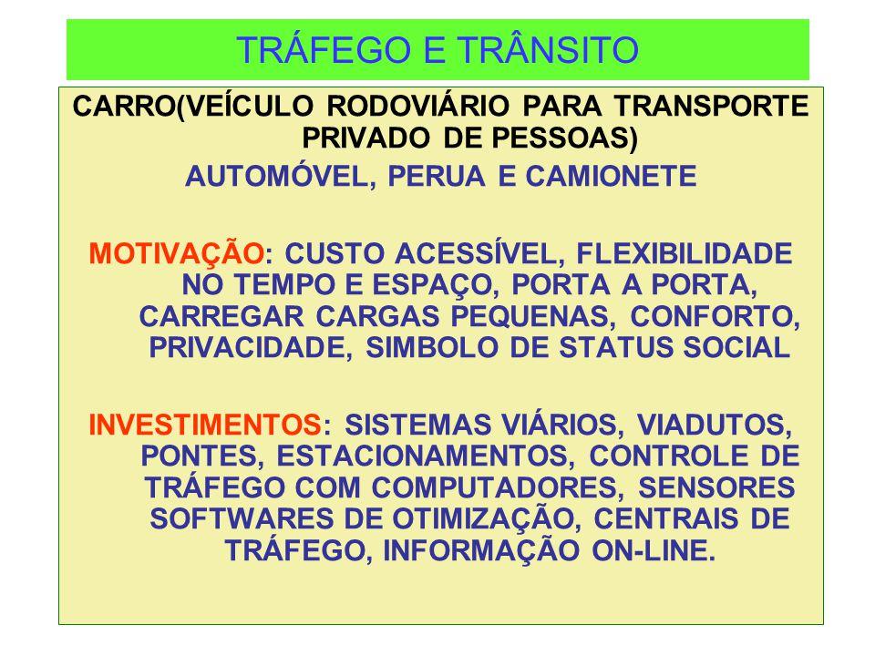 TRÁFEGO E TRÂNSITO CARRO(VEÍCULO RODOVIÁRIO PARA TRANSPORTE PRIVADO DE PESSOAS) AUTOMÓVEL, PERUA E CAMIONETE.