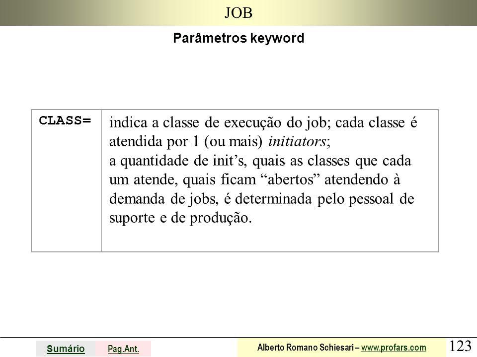 JOB Parâmetros keyword. CLASS= indica a classe de execução do job; cada classe é atendida por 1 (ou mais) initiators;