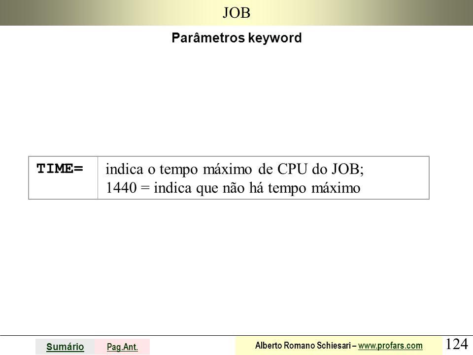 indica o tempo máximo de CPU do JOB;