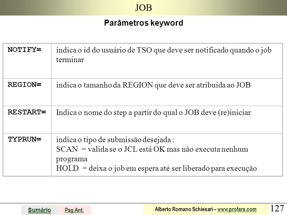 JOB Parâmetros keyword NOTIFY=