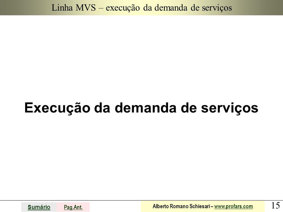 Linha MVS – execução da demanda de serviços