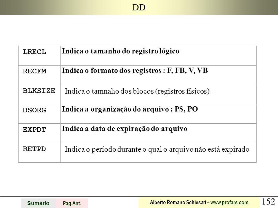 DD LRECL Indica o tamanho do registro lógico RECFM