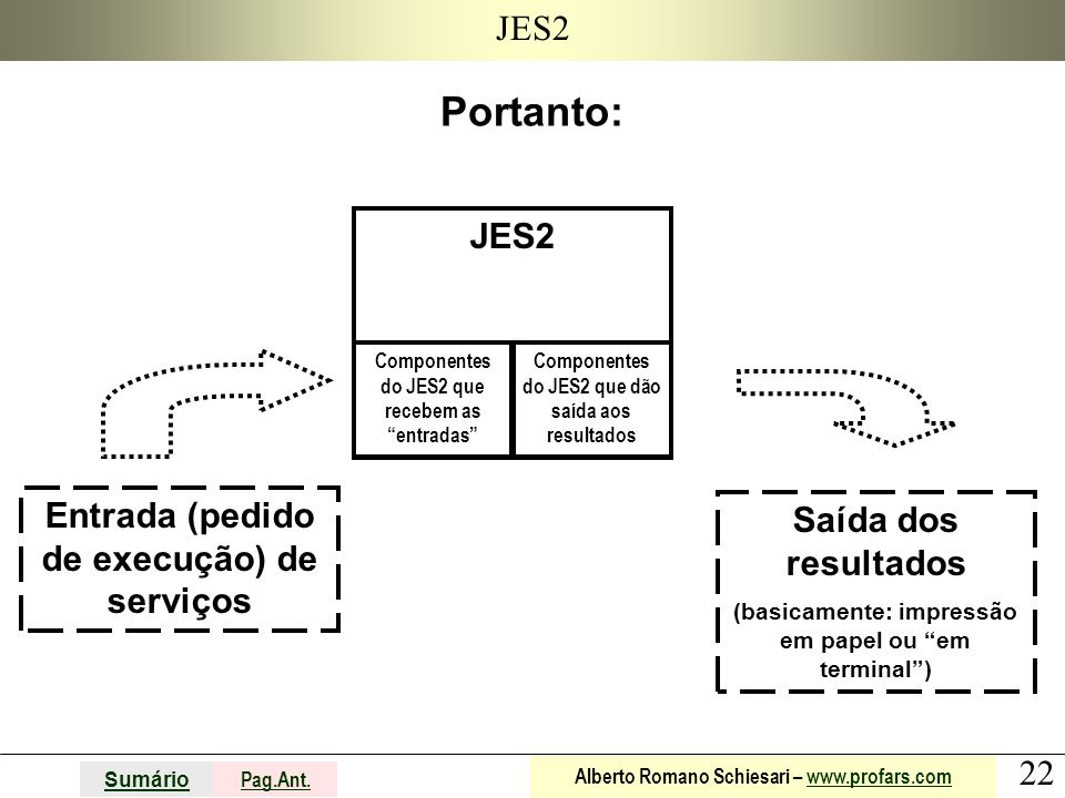 Portanto: JES2 JES2 Entrada (pedido de execução) de serviços