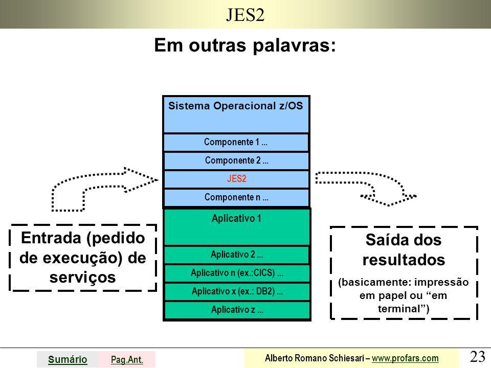 JES2 Em outras palavras: Entrada (pedido de execução) de serviços