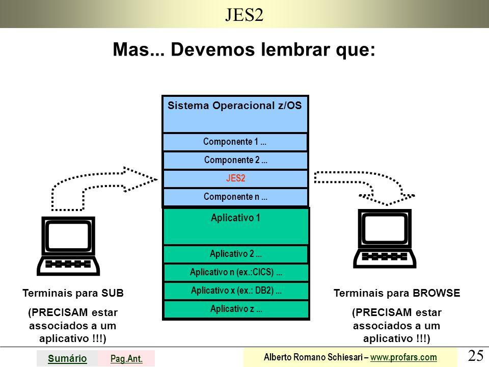   JES2 Mas... Devemos lembrar que: Sistema Operacional z/OS