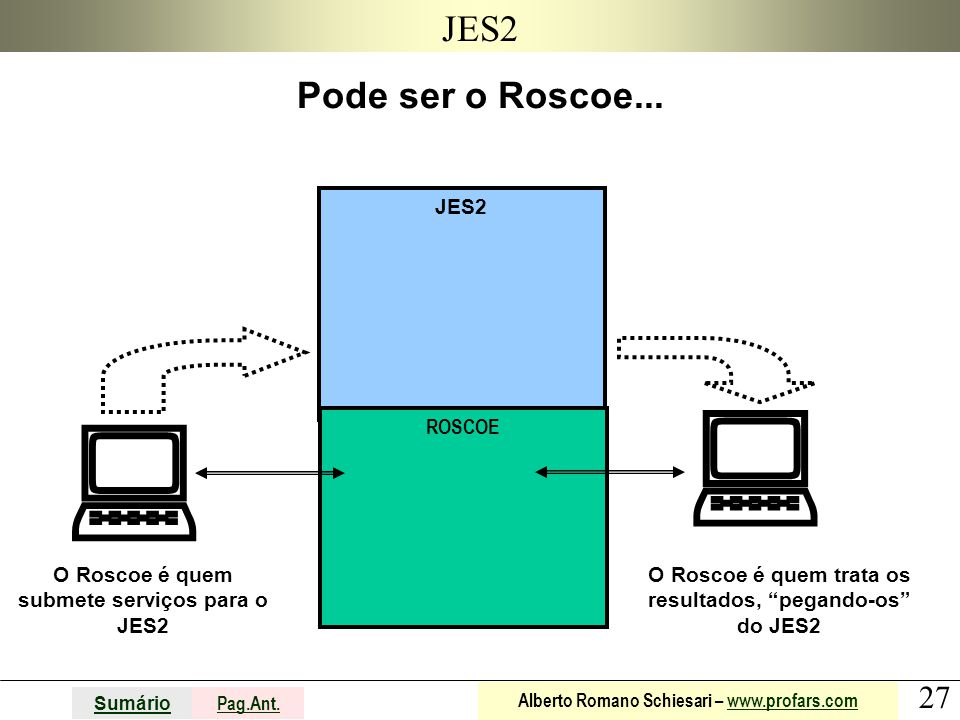   JES2 Pode ser o Roscoe... JES2 ROSCOE