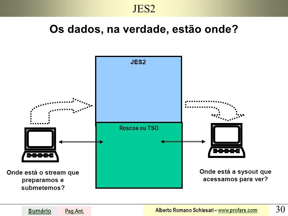   JES2 Os dados, na verdade, estão onde JES2 Roscoe ou TSO