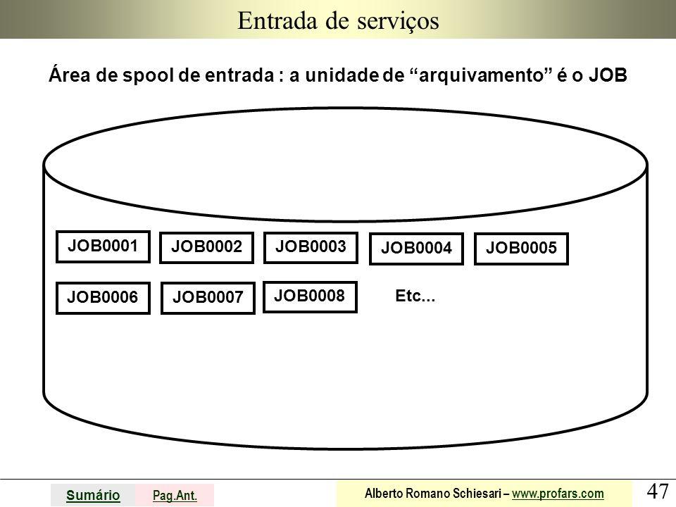Área de spool de entrada : a unidade de arquivamento é o JOB