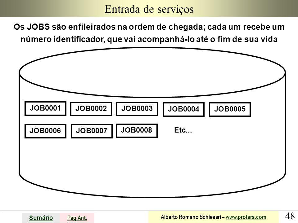 Entrada de serviços Os JOBS são enfileirados na ordem de chegada; cada um recebe um número identificador, que vai acompanhá-lo até o fim de sua vida.