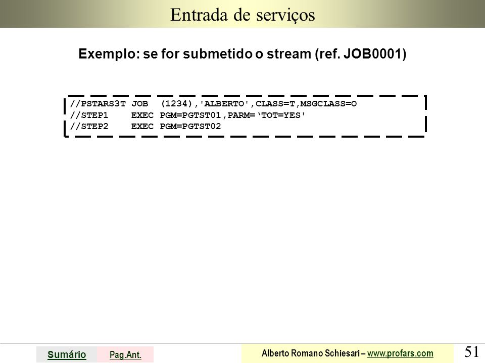 Exemplo: se for submetido o stream (ref. JOB0001)