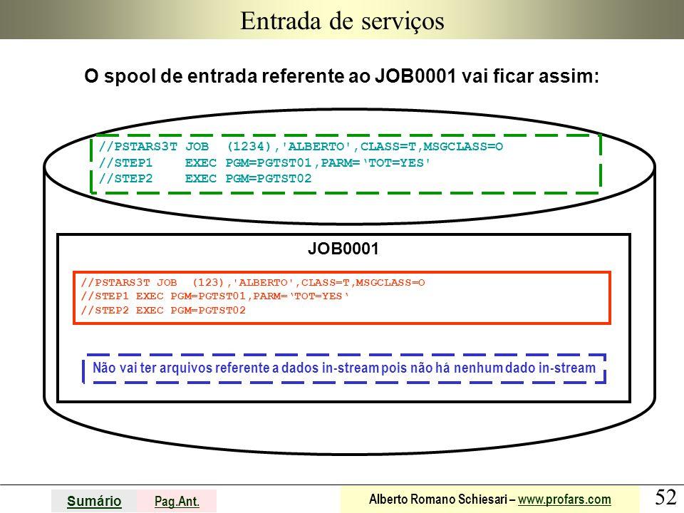 O spool de entrada referente ao JOB0001 vai ficar assim: