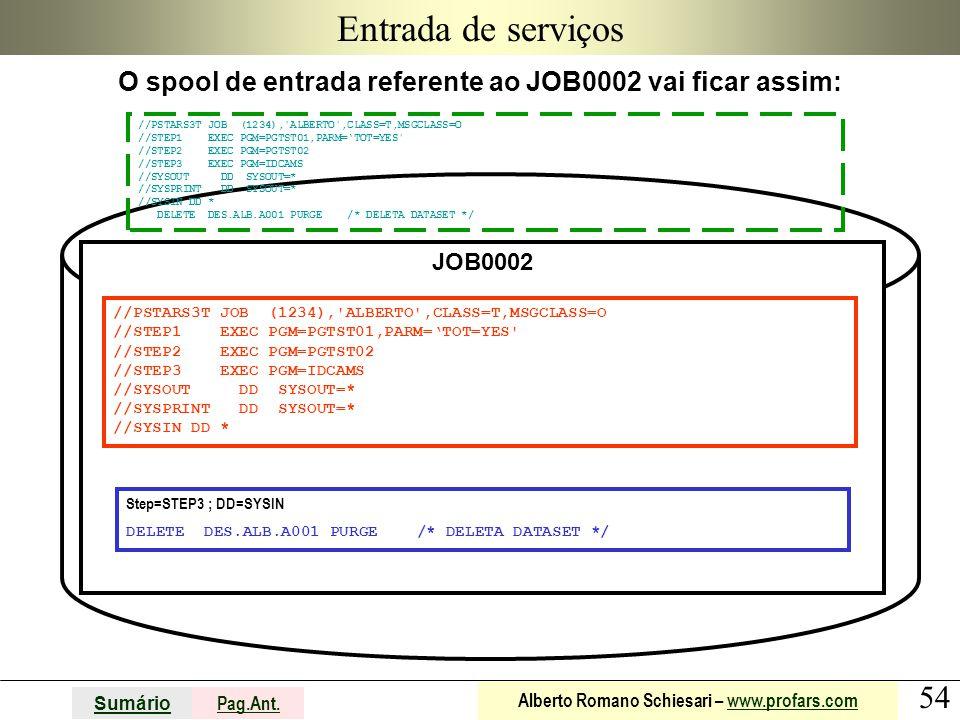 O spool de entrada referente ao JOB0002 vai ficar assim: