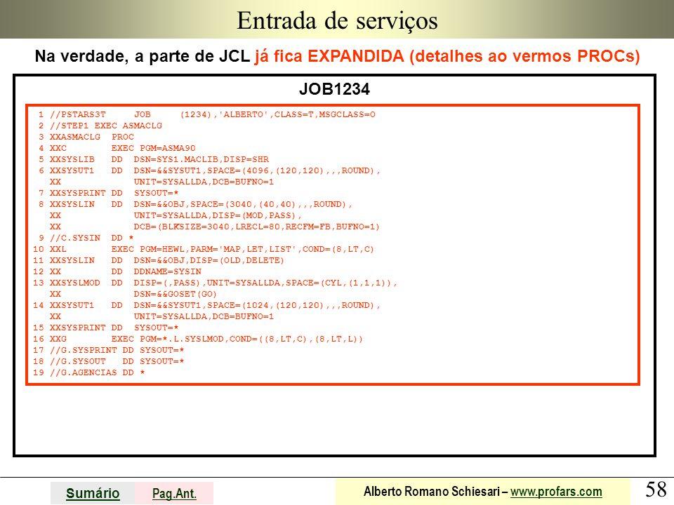 Entrada de serviços Na verdade, a parte de JCL já fica EXPANDIDA (detalhes ao vermos PROCs) JOB1234.