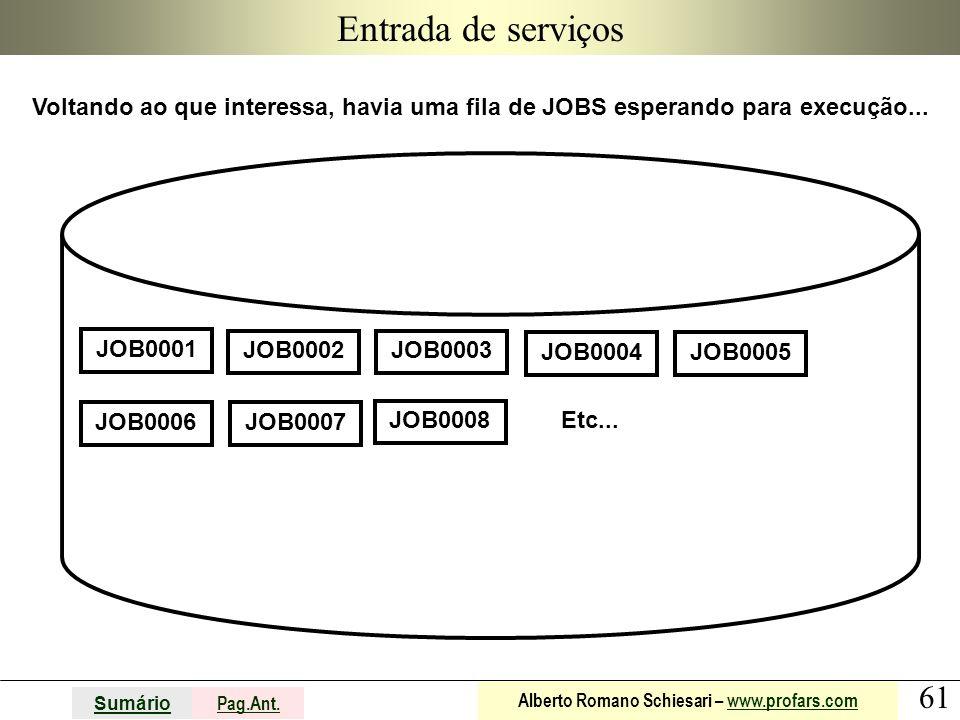 Entrada de serviços Voltando ao que interessa, havia uma fila de JOBS esperando para execução... JOB0001.