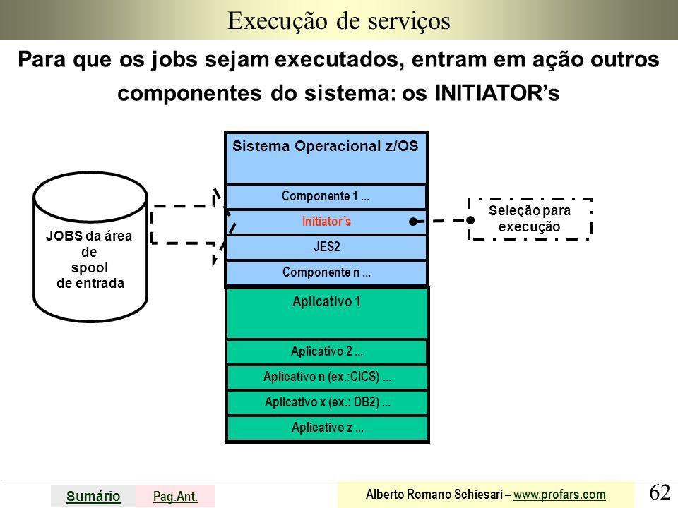 Sistema Operacional z/OS Aplicativo n (ex.:CICS) ...