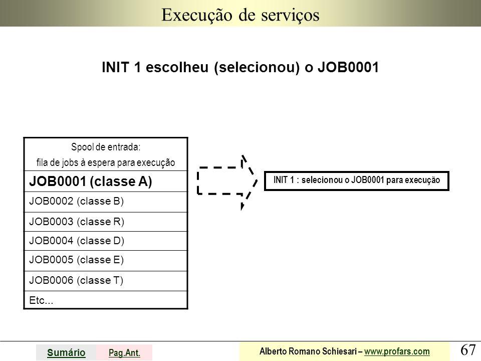 Execução de serviços INIT 1 escolheu (selecionou) o JOB0001
