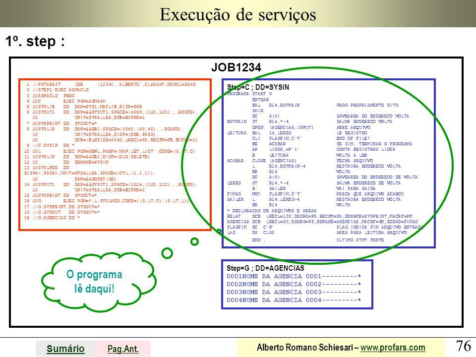 Execução de serviços 1º. step : JOB1234 O programa lê daqui!