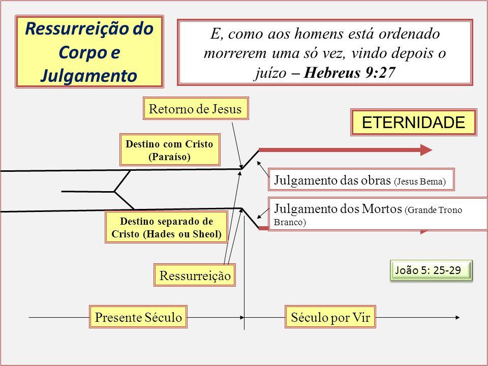 Ressurreição do Corpo e Julgamento