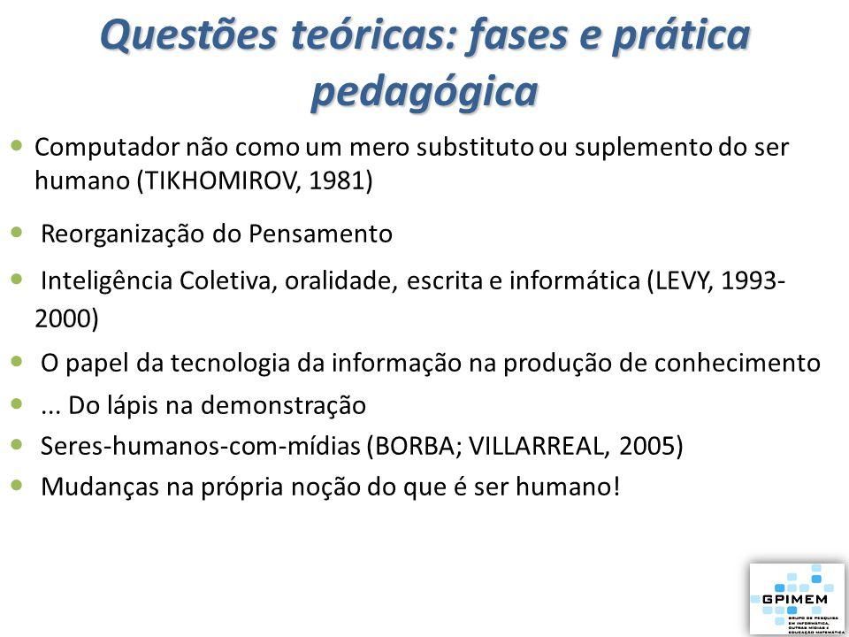 Questões teóricas: fases e prática pedagógica