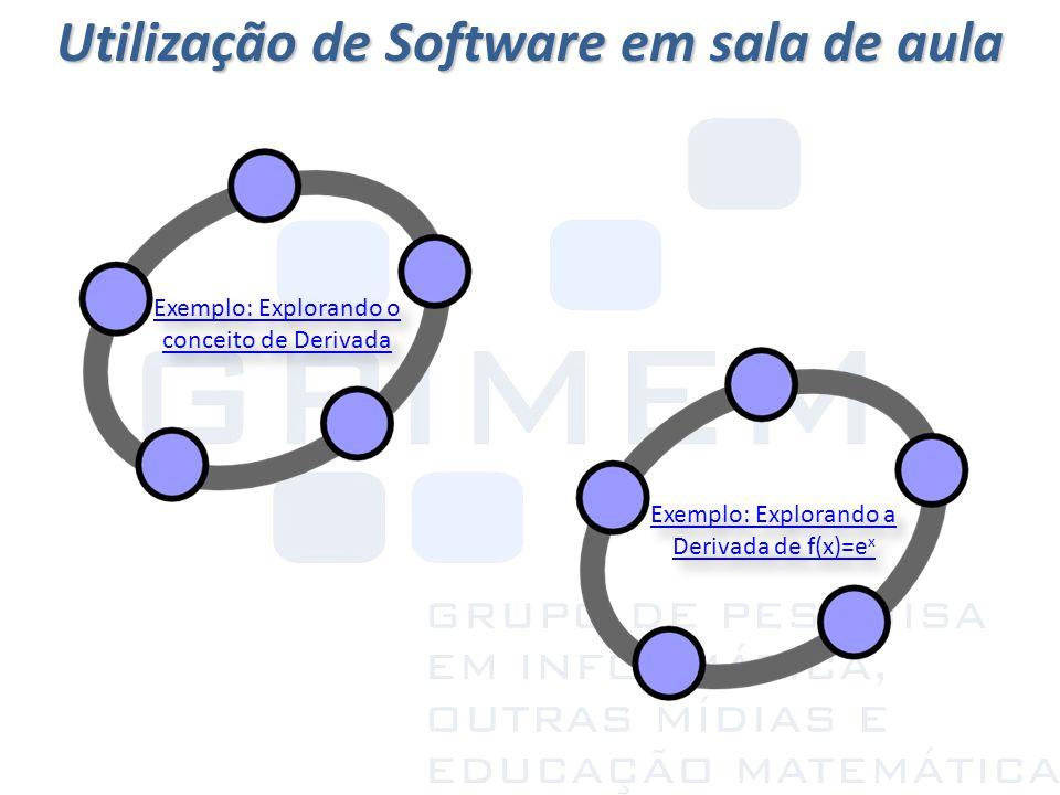 Utilização de Software em sala de aula