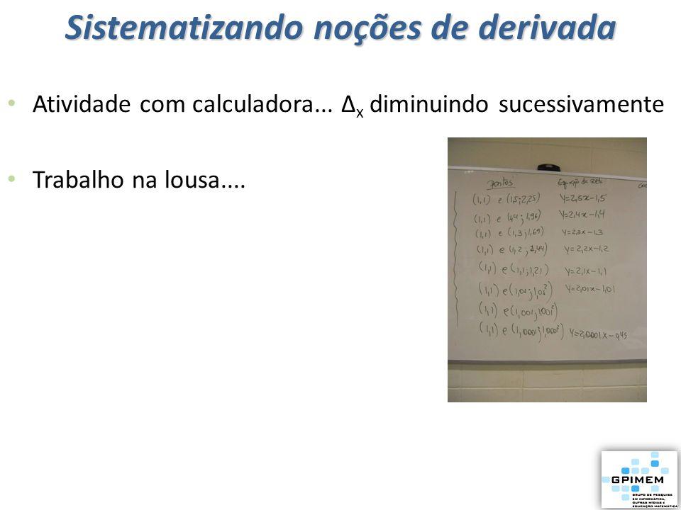 Sistematizando noções de derivada