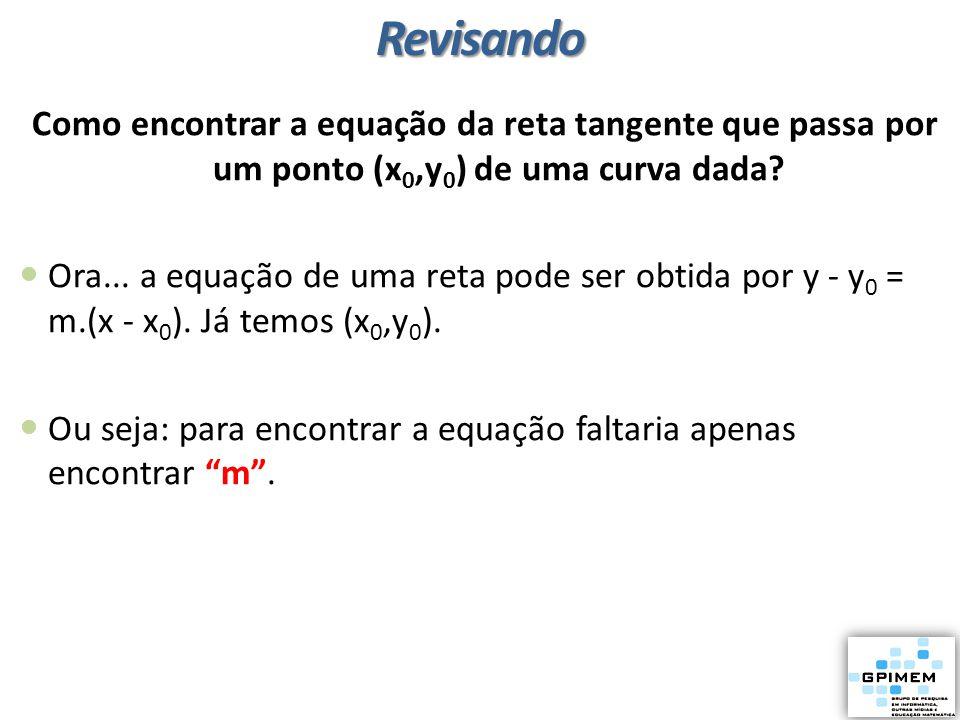 Revisando Como encontrar a equação da reta tangente que passa por um ponto (x0,y0) de uma curva dada