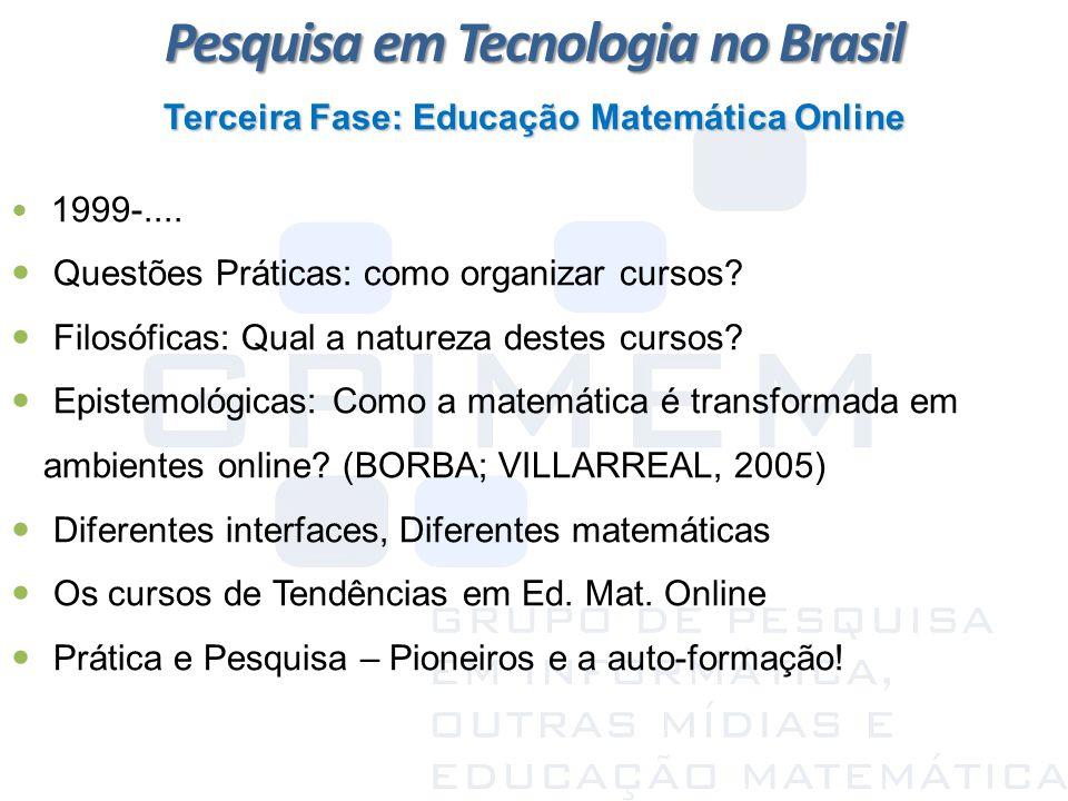 Pesquisa em Tecnologia no Brasil