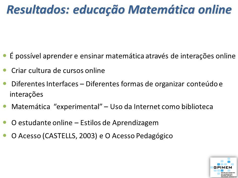 Resultados: educação Matemática online