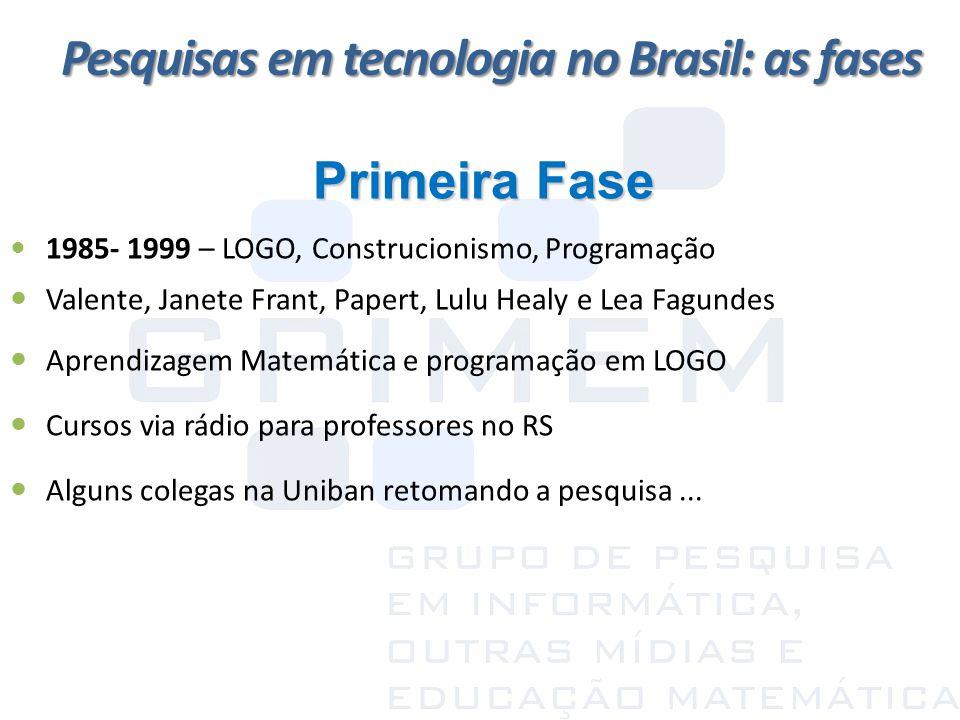 Pesquisas em tecnologia no Brasil: as fases