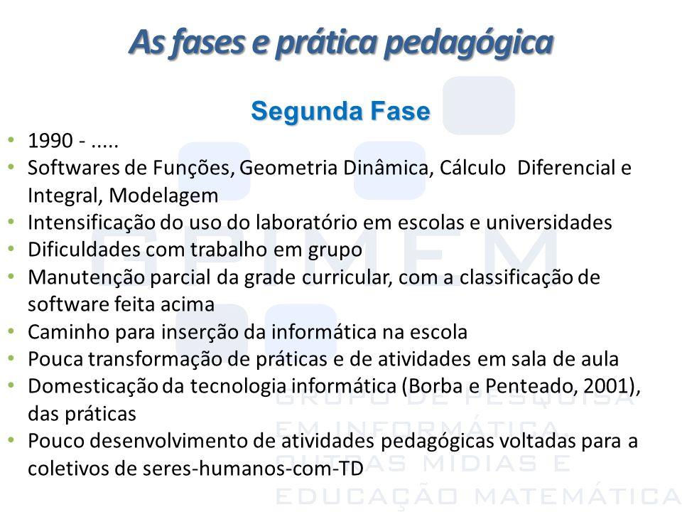 As fases e prática pedagógica