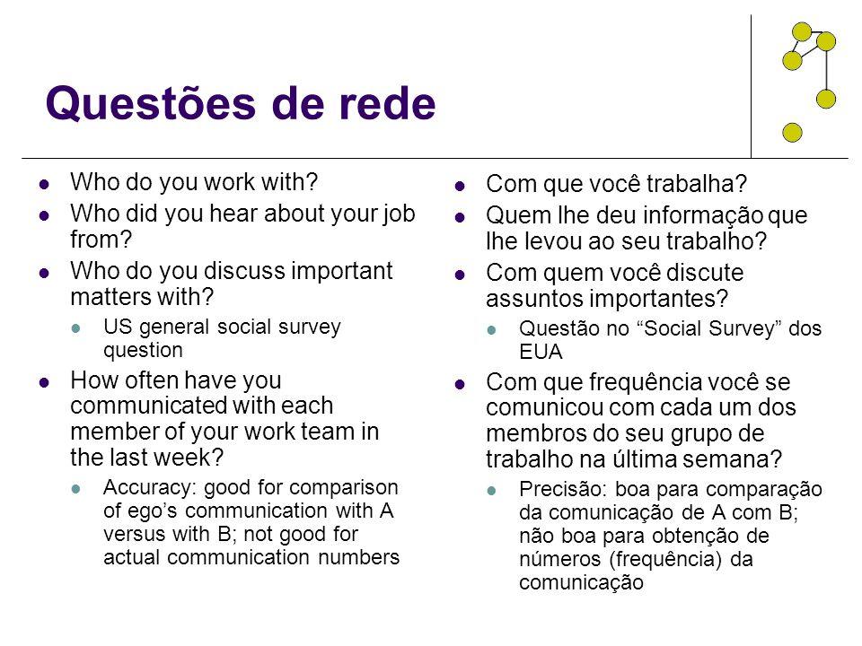 Questões de rede Who do you work with Com que você trabalha