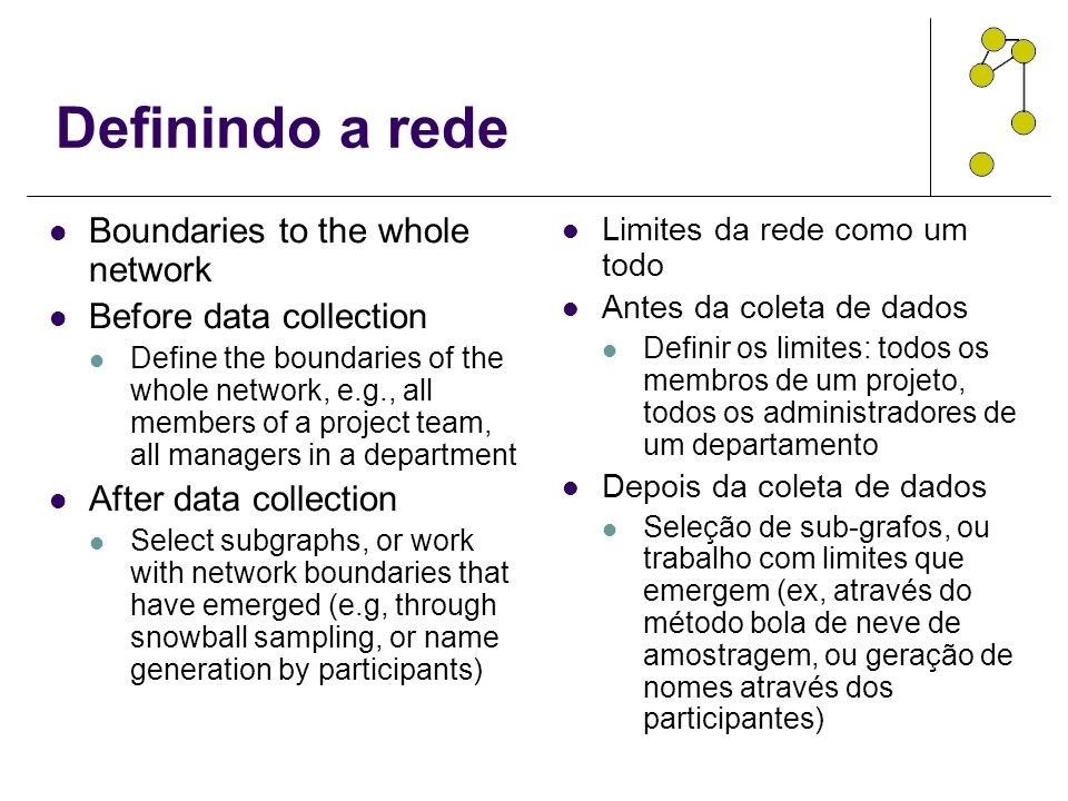 Definindo a rede Boundaries to the whole network