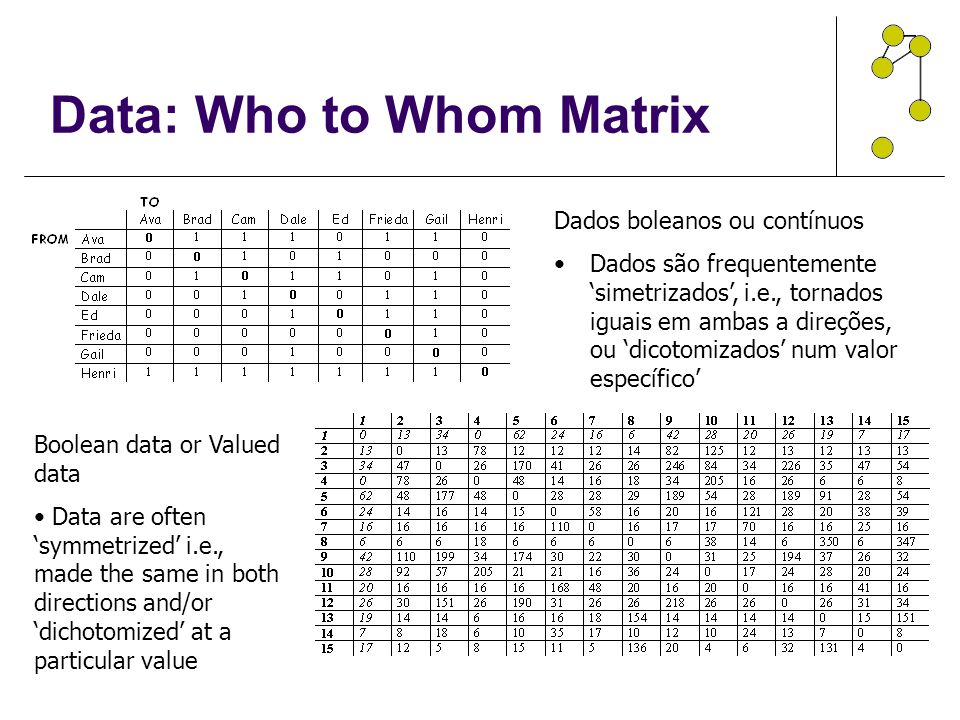 Data: Who to Whom Matrix